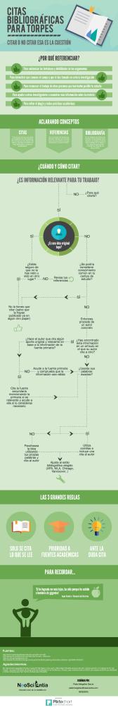 citas-bibliográficas-infografias